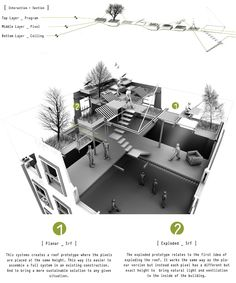 Interactive and Modular Roofs | Yanko Design