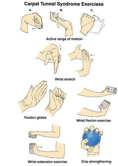 Carpal Tunnel Exercises ~~ I'm a leftie AND have weak joints. Guess what's been acting up and keeping me away from Pinterest? Ugh. I'll try to remember to do these more... but we'll see.