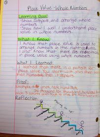 Place Value in Math Notebooks
