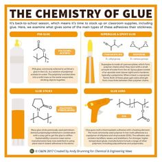 Free download chemistry a molecular approach 4th edition by periodic graphics the chemistry of glue fandeluxe Choice Image