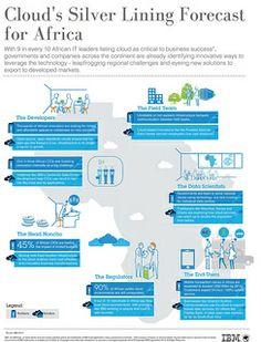 Cloud's Silver Lining Forecast for Africa https://ibm.biz/BdFcUm #cloud #ISV #analytics