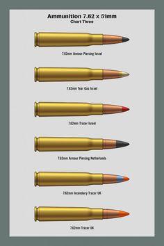 Gun Caliber Size Chart : caliber, chart, Bows/Knives/Guns/others