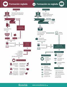 18 Ideas De Oposiciones Oposicion Auxilio Judicial Estudiar Oposiciones