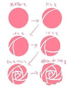 How to draw a rose--this would be good for printmaking