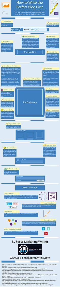 How to Write the Perfect Blog Post #Infographic http://fleetheratrace.blogspot.co.uk/2015/01/blog-without-burning-out.html #blogging #blog #blogtips tips and tricks #infographic