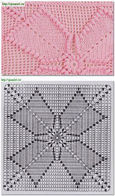 This Pin was discovered by est Crotchet Patterns, Crochet Stitches, Crochet Granny, Crochet Squares, Filet Crochet, Crochet Mandala, Crochet Motif, Knit Crochet, Crochet Bedspread