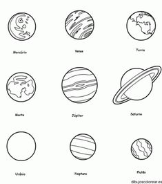 Dibujo de los planetas