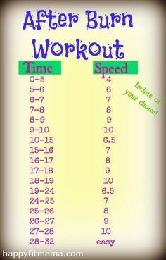 5 Treadmill workouts via @Angela Gray Gray B
