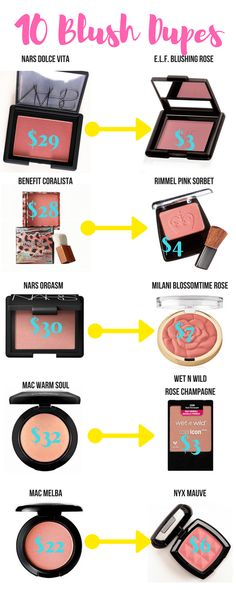 Make up & Face 10 erröten Dupes ! Mac Dupes, Drugstore Makeup Dupes, Lipstick Dupes, Beauty Dupes, Makeup Eyeshadow, Skincare Dupes, Best Drugstore Blush, Drugstore Primer, Mac Eyeshadow Dupes