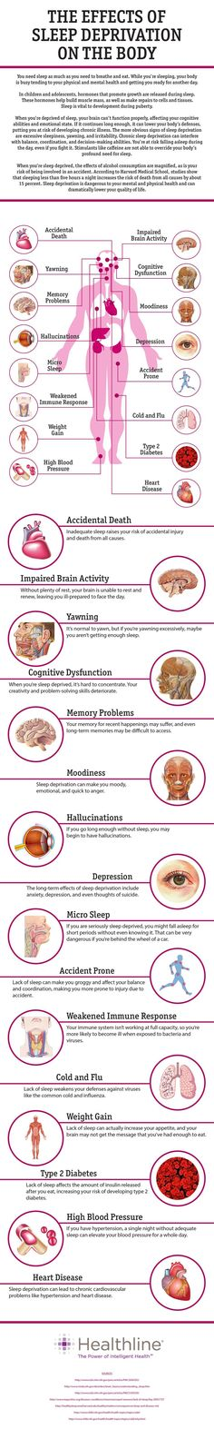 The Effects of Sleep Deprivation on the Body=> http://www.healthline.com/health/sleep-deprivation/effects-on-body #sleep #healthysleep #VRMPainPro  #painmanagement
