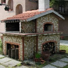 Google Image Result for http://www.fornobravo.com/graphics/residential_ovens/Photos/ulignano1.jpg