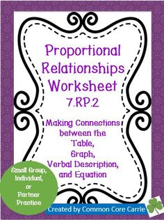 This product includes two activities in which students determine the unit rate, independent and dependent variables in order to create a table, graph and equation. Additional questions address the constant of proportionality (in a table, graph, equation and verbal description), equivalent ratios and proportional relationships.