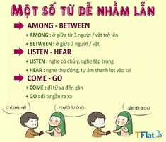Learn English For Free, Learn English Words, English Lessons, Learning English, English Vocabulary, English Grammar, Learn Vietnamese, Vietnamese Language, Knowledge