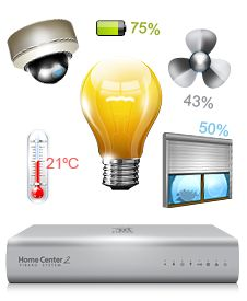 System | Fibaro - Z-Wave smart home solution