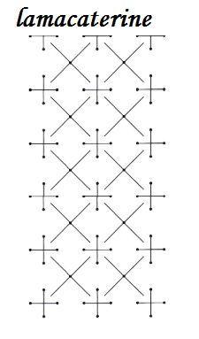 Las Labores y Manualidades de Caterine: Bolillos: Como hacer el punto estrella Bobbin Lacemaking, Bobbin Lace Patterns, Lace Making, Design Lab, Paracord, Needlepoint, Hand Weaving, Diy And Crafts, Stitch