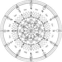 The Hedge Mason: July 2014 symbol Cool Symbols, Alchemy Symbols, Magic Symbols, Yantra Yoga, Rose Croix, Saint Yves, 1st Century, Pentacle, Wise Quotes