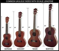 Common ukulele lengths