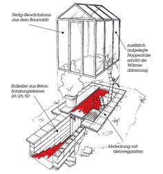 Gewächshaus mit Biowärme