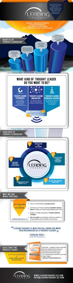 What is Thought Leadership Infographic