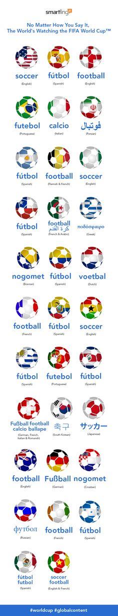 Mundo do Futebol