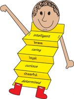 Adjectives about myself. Good idea for the beginning of school or when you introduce adjectives. Teaching Language Arts, Classroom Language, Teaching Writing, Writing Activities, Speech And Language, Classroom Activities, Teaching Tools, Teaching English, Teaching Resources