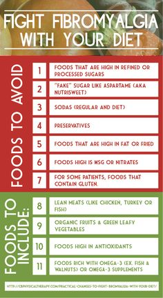 Fibromyalgia diet ideas. Use Food to fight fibromyalgia