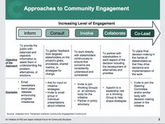 Five Principles for Community Engagement in Collective Impact via Tamarack | Communities Collaborating Institute Online