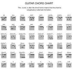 Virtuosos de la guitarra-tu recurso musical : Libros y Métodos de guitarra en pdf