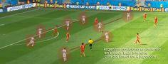 1/4 de Final: Argentina vs Belgica Argentina se protegia con 2 linea de cuatro jugadores en repliegue intensivo dejando libres en fase ofensiva a Higuain y Messi