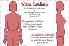 Hábitos saudáveis no controle da pressão arterial - Blog da Mimis - 24,8% dos adultos no Brasil são hipertensos, sendo que a maioria são mulheres. Já entre os idosos, o problema se intensifica.
