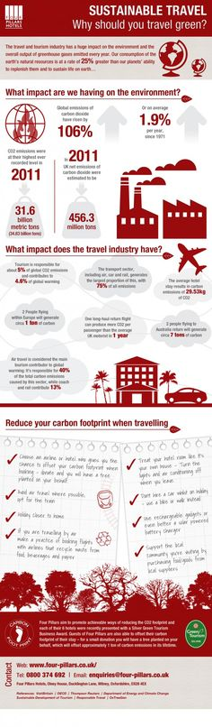 Sustainable Travel - Why Should You #Travel Green? Infographic