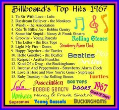 No automatic alt text available. 70s Music, Music Mix, Music Love, Rock Music, Music Lyrics, Music Songs, Bobbie Gentry, Beginner Cardio Workout, Top 20 Hits