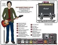 Paul Gilbert rig diagram
