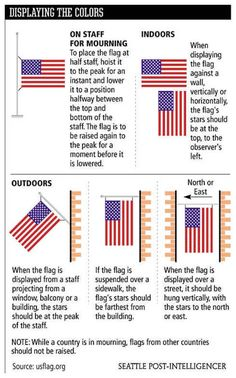 US Flag Etiquette - displaying the colors American Heritage Girls, American Pride, American History, American Flag Rules, Early American, American Art, I Love America, God Bless America, Voyage Usa
