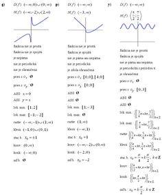 Priebeh funkcie, vlastnosti a graf funkcie Math Equations