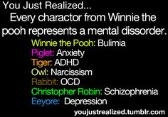 I CAN UNDERSTAND EVERYTHING ELSE ,BUT HOW DOES POOH REPRESENT ''BULMIA'' ??? SOMEBODY PLEASE TELL ME!!