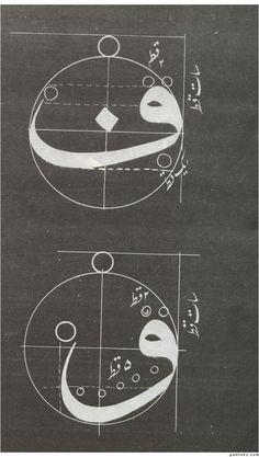 Rules and structure of Arabic calligraphy