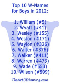 4 letter boy names 1000 images about names for baby boys on 20100 | cf52f244c4ee5e68aa51de052dcfe056