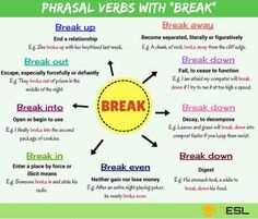 An extensive list of useful English phrasal verbs with meanings and pictures. Using this phrasal verbs dictionary to improve your … Teaching English Grammar, English Writing Skills, Grammar Lessons, English Vocabulary Words, English Language Learning, English Lessons, English Prepositions, English Verbs, English Phrases