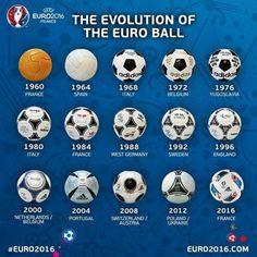 La evolución de los Balones en la Euro.