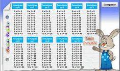 Imagini pentru tabla inmultirii de la 1 la 10 Free Printable Alphabet Worksheets, Free Printables, Thing 1, Diagram, Reading, Paper, Books, Gifts, Bb
