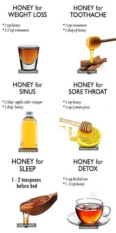 TOP HOME REMEDIES USING HONEY - THEINDIANSPOT