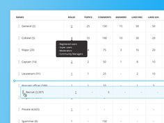 Minimal Table UI Design with Drag and Drop Functionality | User Interface Element Design