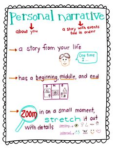 """My first writing unit of the year is always personal narratives because I think kids feel comfortable telling stories from their lives.  think the term """"personal narrative"""" is a lot for kids to get their heads around.  This chart breaks it down a little.  I try to push my students toward using a sequential type of plan when they write personal narratives."""