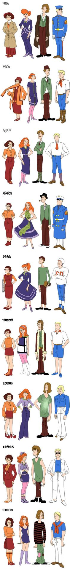 How the Scooby Doo Crew Would've Dressed Through the 20th Century