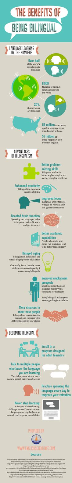 This poster explains that being bilingual awards people with better problem-solving skills, enhanced creativity, improved focus, boosted brain function, better academic capabilities, delayed aging, improved employment prospects, and more chances to meet new people. Marcela