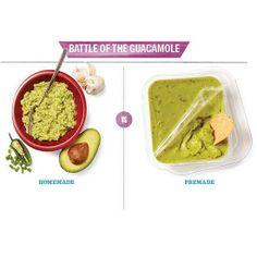 Supermarket Smarts: Battle of the Guacamole