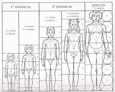 Esboço de Leida Nogueira       No desenho da figura humana, utiliza-se a medida da cabeça como módulo e pode-se dividir em 7 partes ...