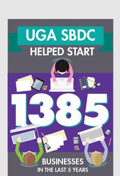 Over the last 5 years, impact clients of the UGA SBDC added approximately 11,785 new jobs to the economy.