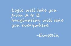 Logic versus Creativity Quote